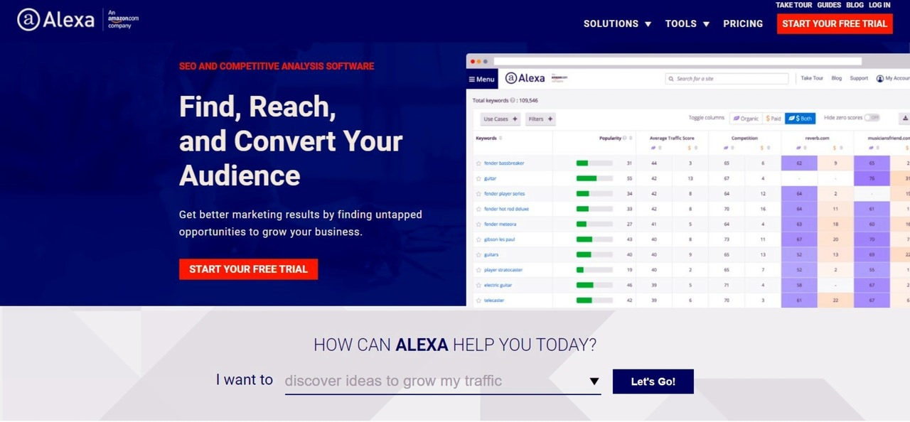 Screenshot of the Alexa homepage, one of the best marketing tools for freelance writers